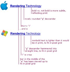 mac-vs-windows-typeface.png